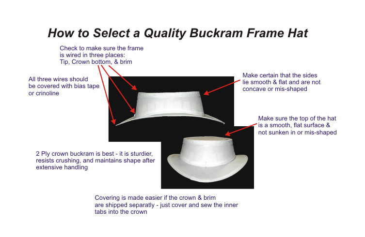 HOW TO COVER A BUCKRAM HAT FRAME
